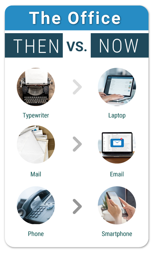 the-office-then-and-now-infographic